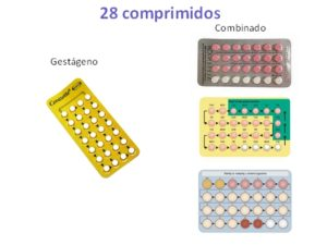 Tipo de Píldoras Anticonceptivas